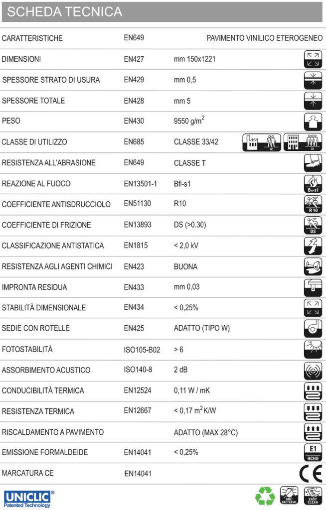 pavimento vinilico eterogeneo PVCLIK: scheda tecnica